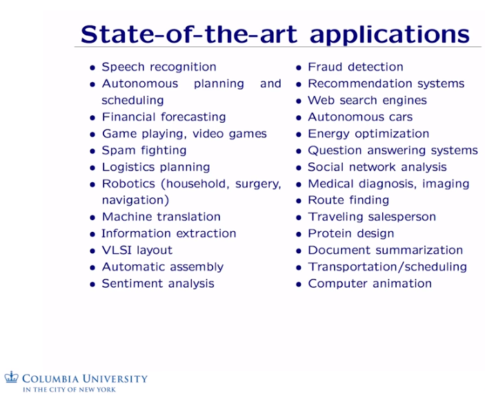 State of the art AI applications list in 2017